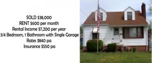 USA Real Estate Portfolio 2